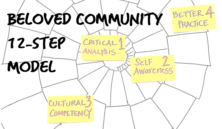 Beloved Community 12-Step Model